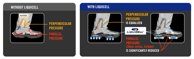 liquicell-footwear